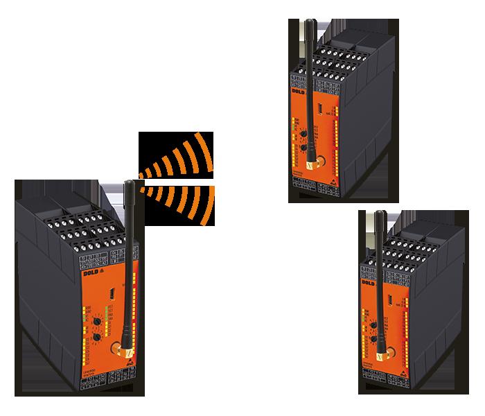 Funk-Sicherheitssystem Gruppenbetrieb