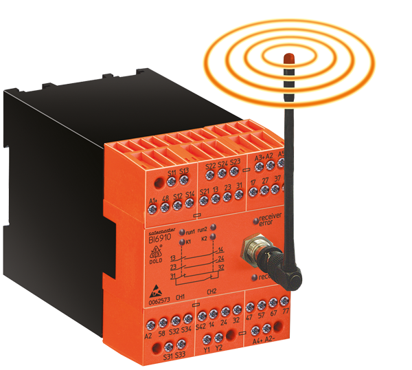 Funk-Sicherheitsmodul BI 6910